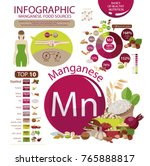 "infographics ""manganese. food... 
