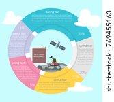 under maintenance infographic... | Shutterstock .eps vector #769455163