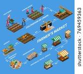 farm local market isometric... | Shutterstock .eps vector #769459363