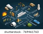 army military forces isometric... | Shutterstock .eps vector #769461763