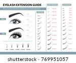 Eyelash Extension Guide....