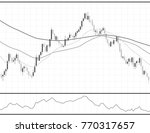 chart with forex or stock... | Shutterstock .eps vector #770317657