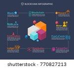 blockchain info graphic concept ... | Shutterstock .eps vector #770827213