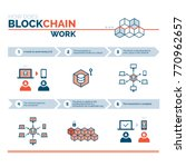 how does a blockchain work ... | Shutterstock .eps vector #770962657