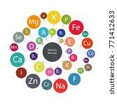 "scheme ""all vitamins and... | Shutterstock .eps vector #771412633"