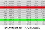 financial data change...   Shutterstock . vector #772600087