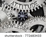 Small photo of Macro photo of tooth wheel mechanism with ATTITUDE, ABILITY, KNOWLEDGE and POTENTIAL words imprinted on metal surface