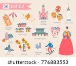 korea travel collection  lovely ... | Shutterstock .eps vector #776883553