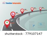 business road map timeline... | Shutterstock .eps vector #779107147
