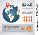 earth world infographic... | Shutterstock .eps vector #779673613