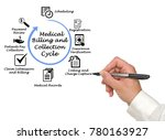 medical billing and collection... | Shutterstock . vector #780163927