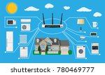 smart home concept. smart... | Shutterstock . vector #780469777