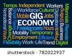 gig economy word cloud on blue... | Shutterstock . vector #782022937