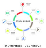scholarship infographic concept | Shutterstock .eps vector #782755927