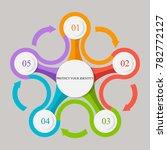 business infographics. pie... | Shutterstock .eps vector #782772127