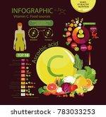 "infographics ""vitamin c or... | Shutterstock .eps vector #783033253"