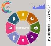 business infographics. pie... | Shutterstock .eps vector #783196477