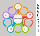business infographics. pie... | Shutterstock .eps vector #783299743