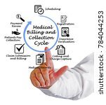 medical billing and collection... | Shutterstock . vector #784044253