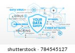 data security infographics.... | Shutterstock .eps vector #784545127