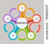 business infographics. pie... | Shutterstock .eps vector #784800247
