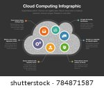 cloud computing infographic... | Shutterstock .eps vector #784871587