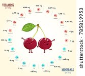 vitamins and minerals of cherry.... | Shutterstock .eps vector #785819953
