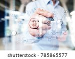 iot and automation concept as... | Shutterstock . vector #785865577