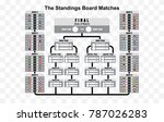 russia 2018. match schedule... | Shutterstock .eps vector #787026283