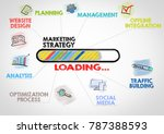 marketing strategy concept.... | Shutterstock . vector #787388593