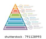 pyramid infographic template... | Shutterstock .eps vector #791128993