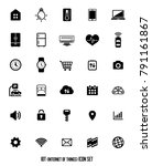 iot   internet of things   icon ...