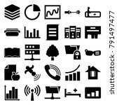 information icons. set of 25... | Shutterstock .eps vector #791497477