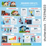 neighbor conflicts infographic... | Shutterstock . vector #792596833