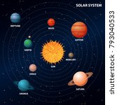 solar system with the sun and... | Shutterstock .eps vector #793040533