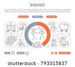 line illustration of diseases.... | Shutterstock .eps vector #793315837