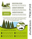 gardens landscape design and... | Shutterstock .eps vector #793619143