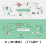 business and graphic design... | Shutterstock .eps vector #794025943