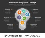 innovative infographic concept... | Shutterstock .eps vector #794090713