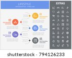 lifestyle infographic timeline... | Shutterstock .eps vector #794126233