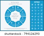 ecology infographic template ... | Shutterstock .eps vector #794126293