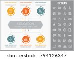 education infographic template  ... | Shutterstock .eps vector #794126347