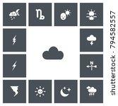 set of 13 editable climate...