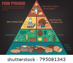 food pyramid healthy eating... | Shutterstock .eps vector #795081343