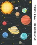the colorful solar system. sun... | Shutterstock .eps vector #795572563