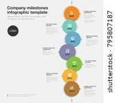 vector infographic for company... | Shutterstock .eps vector #795807187