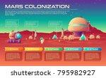vector mars colonization... | Shutterstock .eps vector #795982927