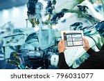 iot industry 4.0 concept... | Shutterstock . vector #796031077