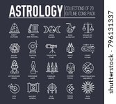 astrology house thin line icons ... | Shutterstock .eps vector #796131337