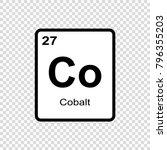 cobalt chemical element. sign...
